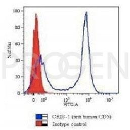 anti-CD5 mouse monoclonal, Cris-1, purified